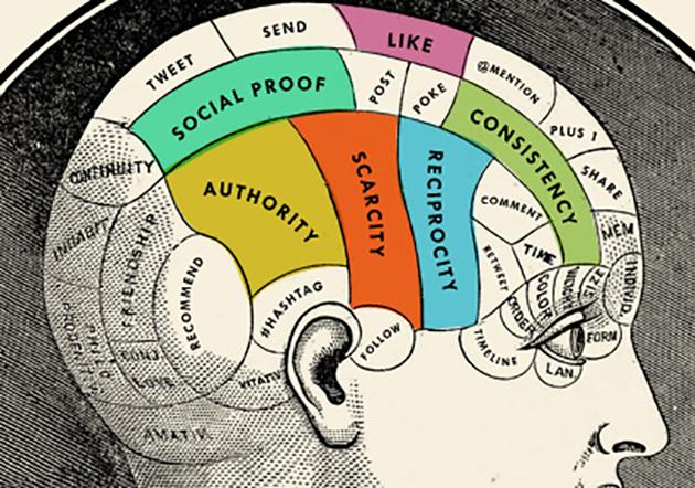 psicologia-marketing